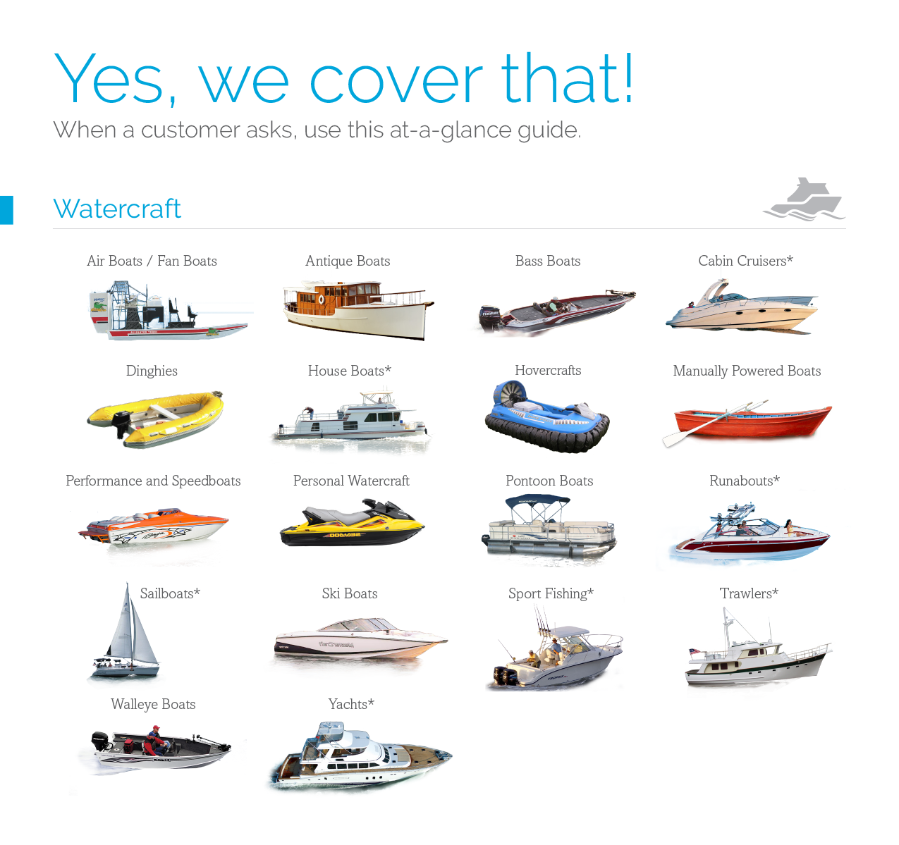 """Yes, we cover that!"" graphic with a variety of watercraft on it"