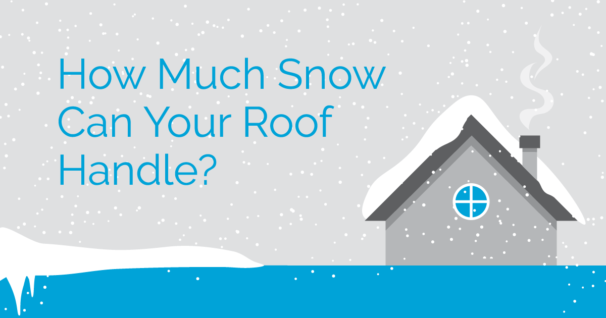 """how much snow can your roof handle?"" graphic with snowy house"
