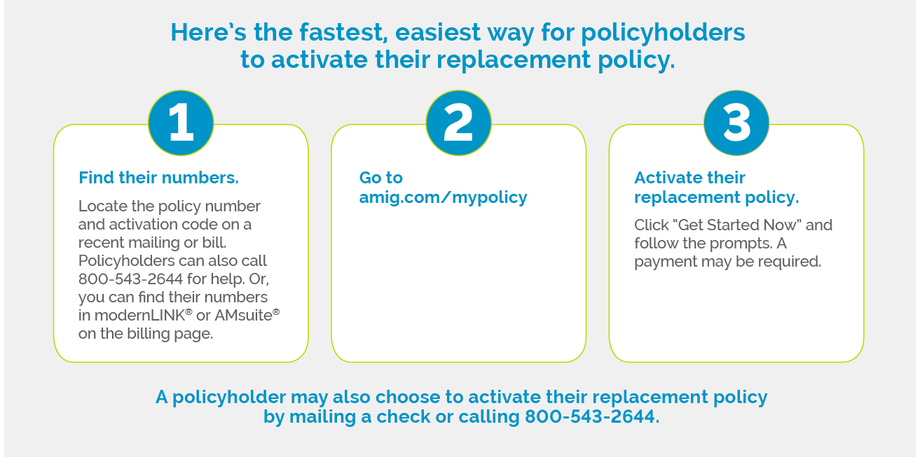 """123 Conversion infographic: the fastest and easiet way for policyholders to activate their replacement policy. Find the policy number and activation code on a recent mailing or bill. Go to amig.com/mypolicy. Click """"get started now"""" and follow the prompts."""